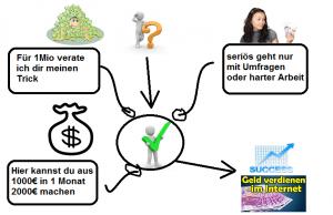 Online Geld verdienen - Lars Pilawski