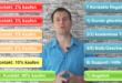 Die 7 Kontakte Regel für mehr Erfolg Online Geld verdienen