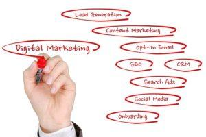 Online Marketing für Dummies