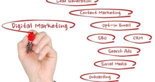 Online-Marketing für Dummies